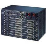 DSLAM ADSL